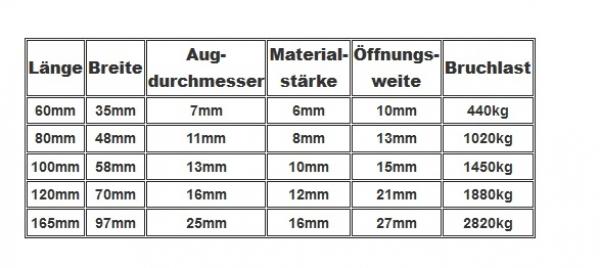 Karabinerhaken mit Bügel Edelstahl A4 ARBO-INOX®